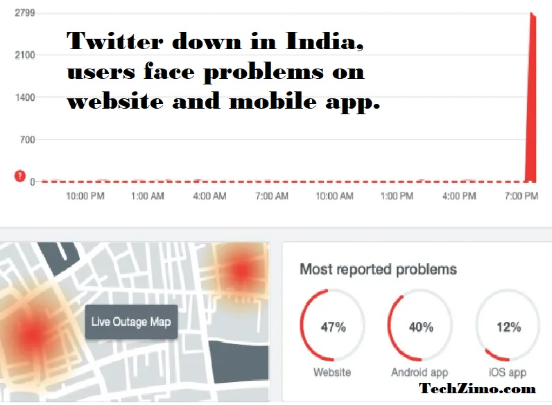 Twitter server down in India